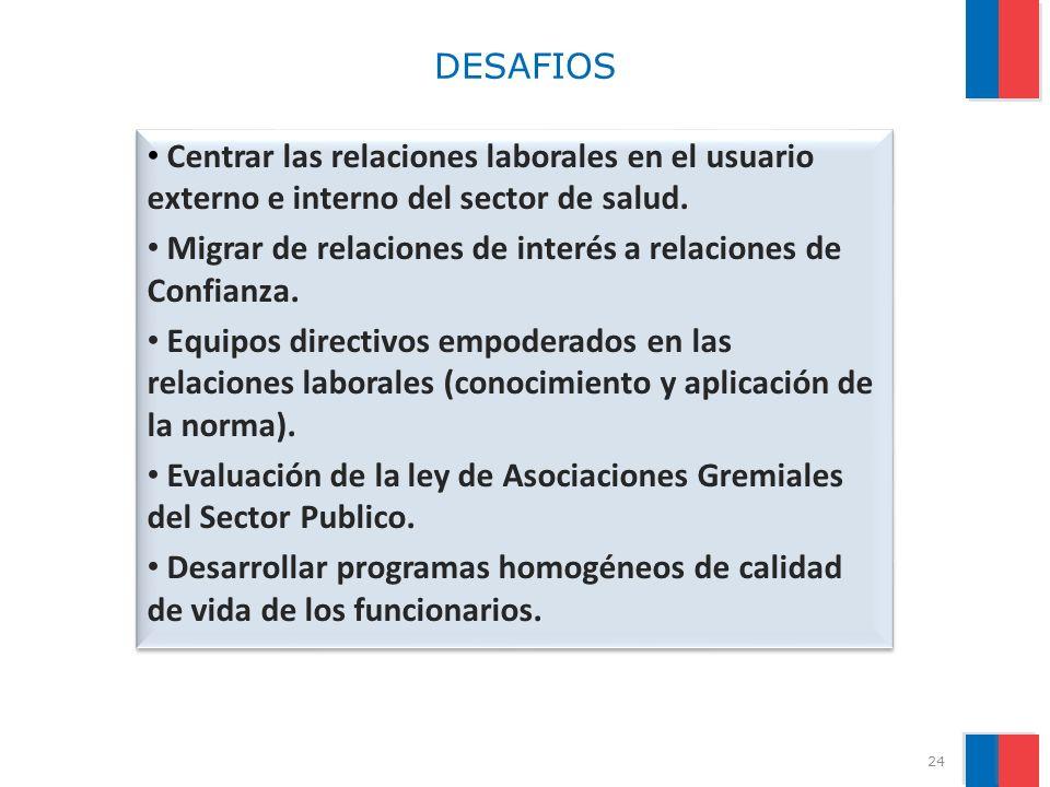DESAFIOS Centrar las relaciones laborales en el usuario externo e interno del sector de salud.