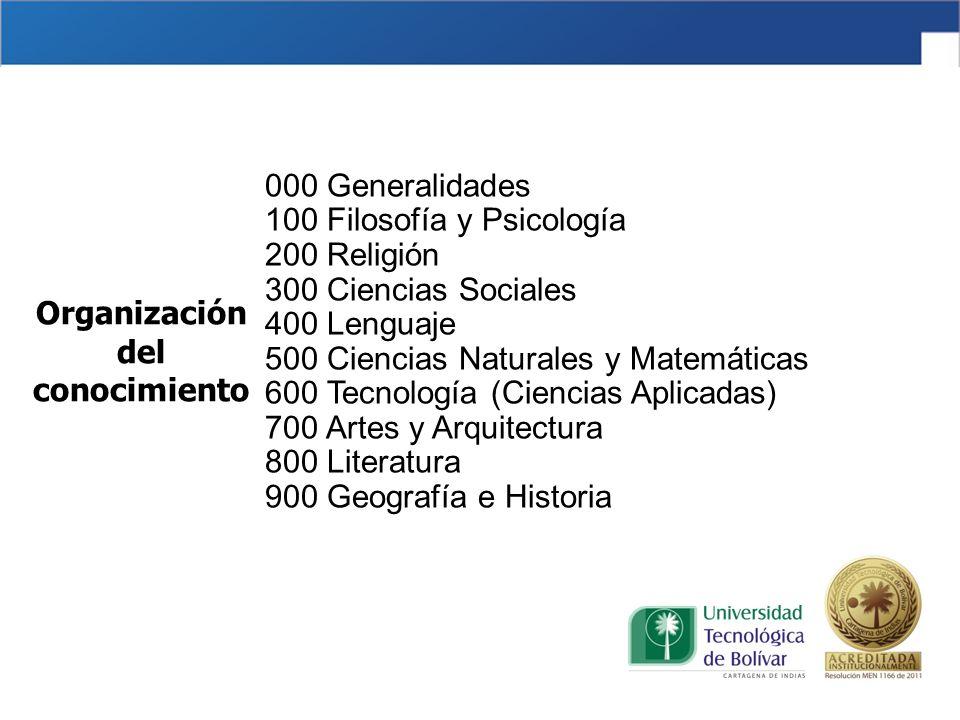 Organización del conocimiento