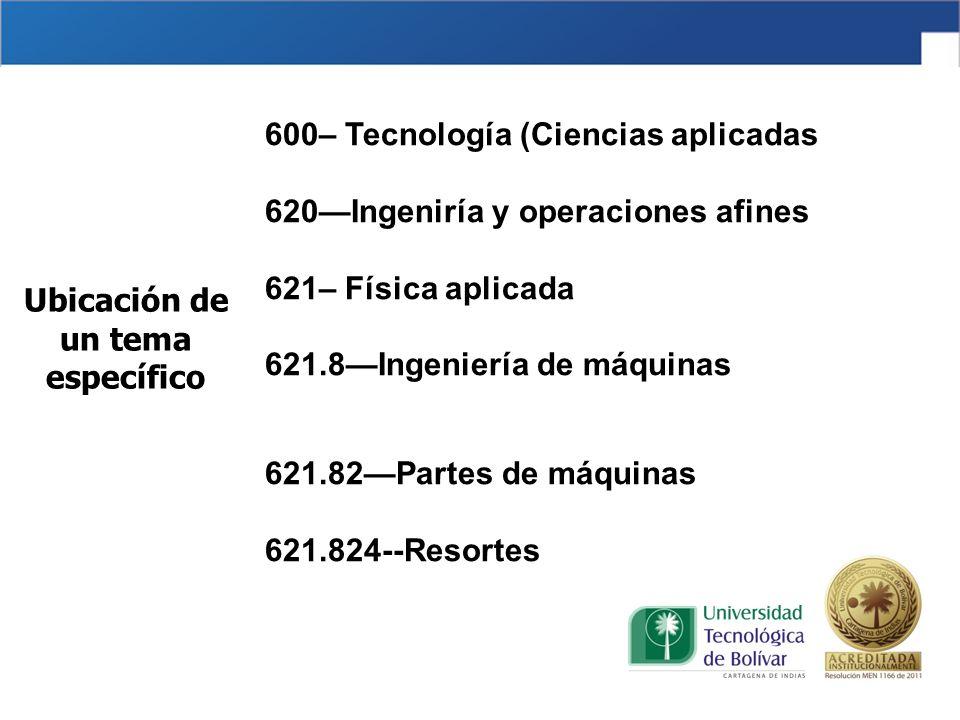 600– Tecnología (Ciencias aplicadas 620—Ingeniría y operaciones afines 621– Física aplicada 621.8—Ingeniería de máquinas 621.82—Partes de máquinas 621.824--Resortes