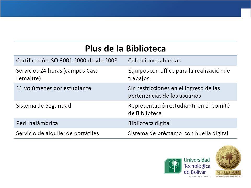 Plus de la Biblioteca Certificación ISO 9001:2000 desde 2008