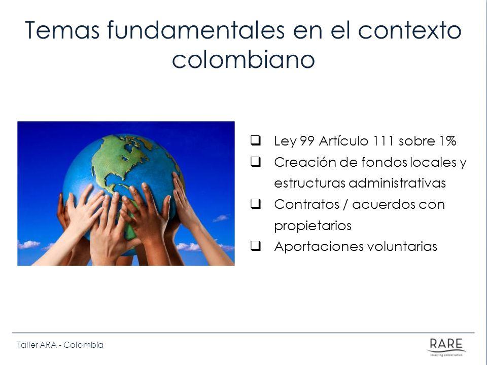 Temas fundamentales en el contexto colombiano