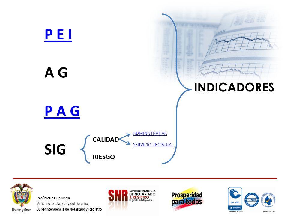 P E I A G P A G SIG INDICADORES CALIDAD RIESGO ADMINISTRATIVA