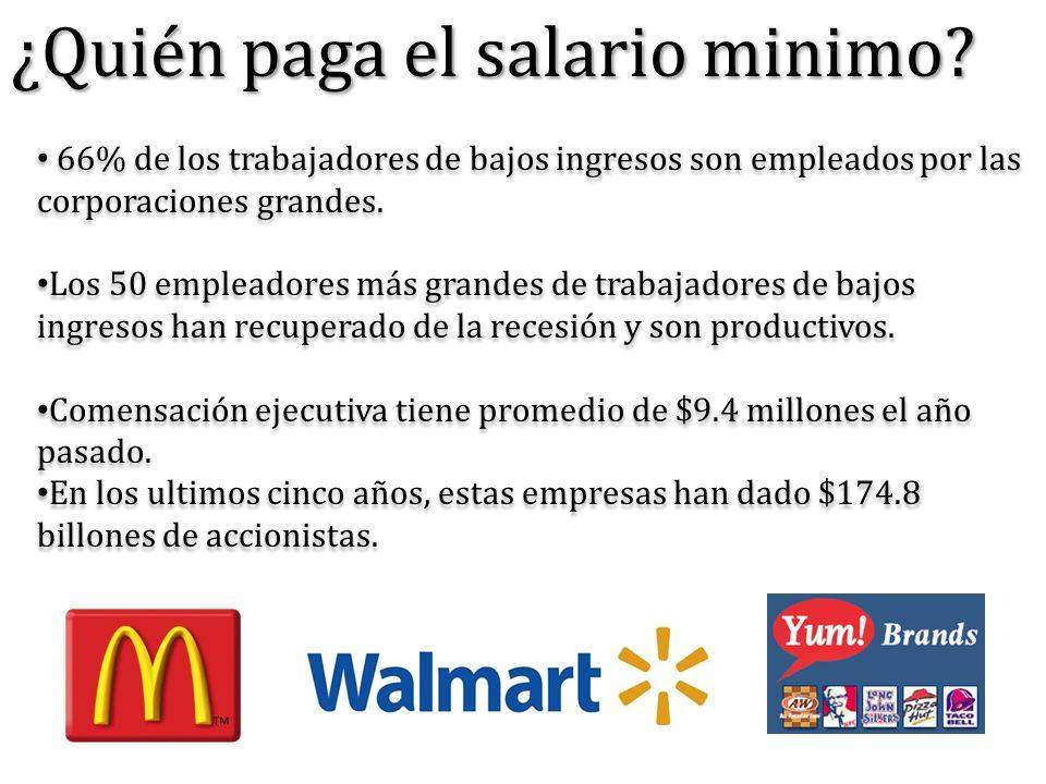 ¿Quién paga el salario minimo