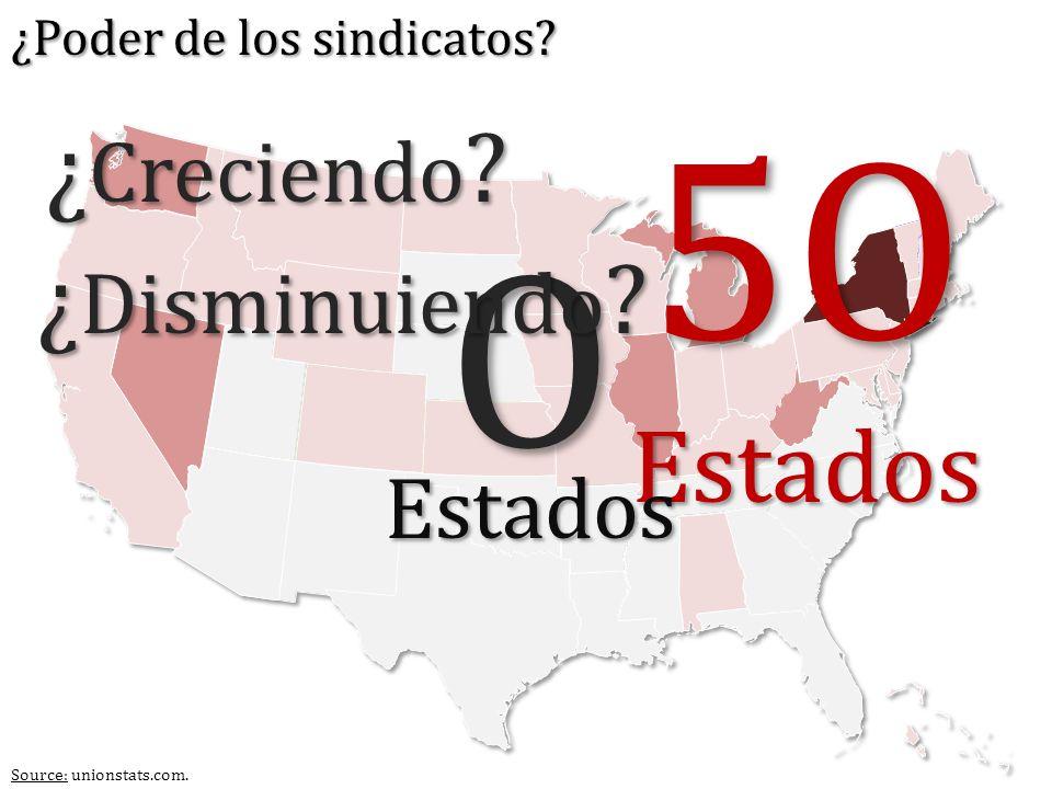 5O O Estados ¿Creciendo ¿Disminuiendo Estados