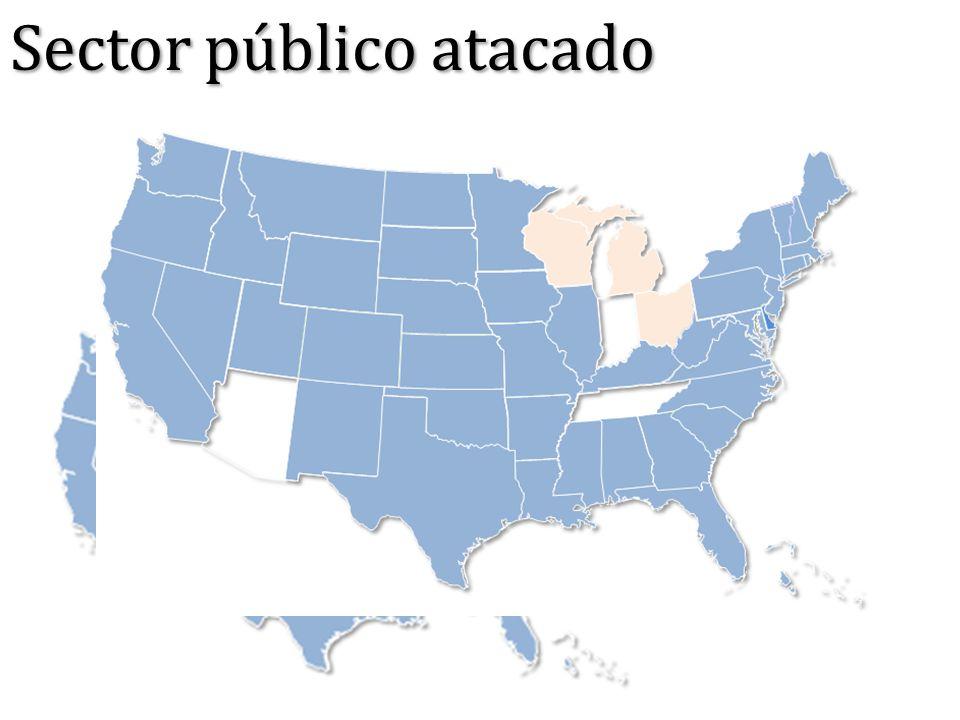 Sector público atacado