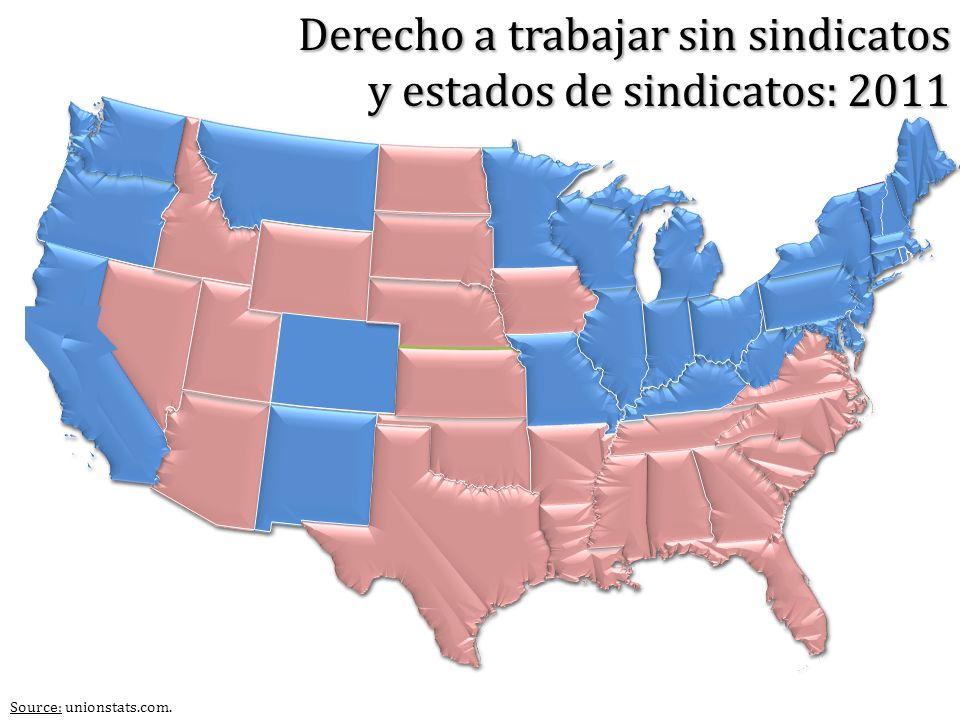 Derecho a trabajar sin sindicatos y estados de sindicatos: 2011