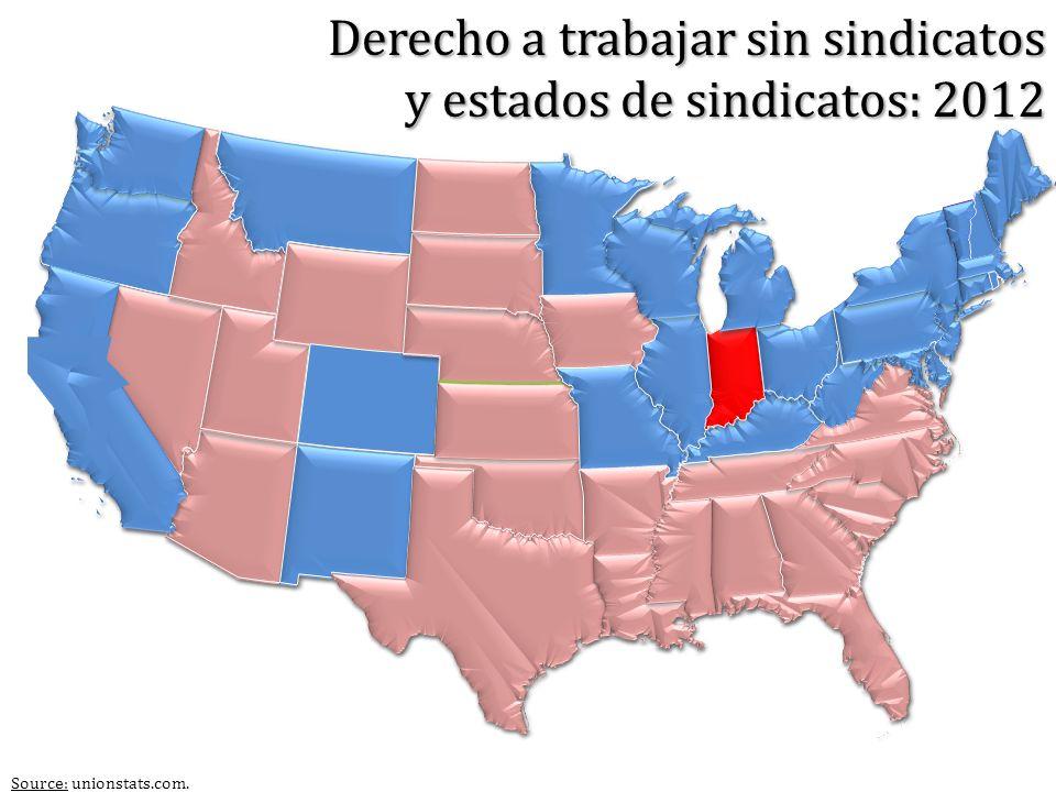 Derecho a trabajar sin sindicatos y estados de sindicatos: 2012