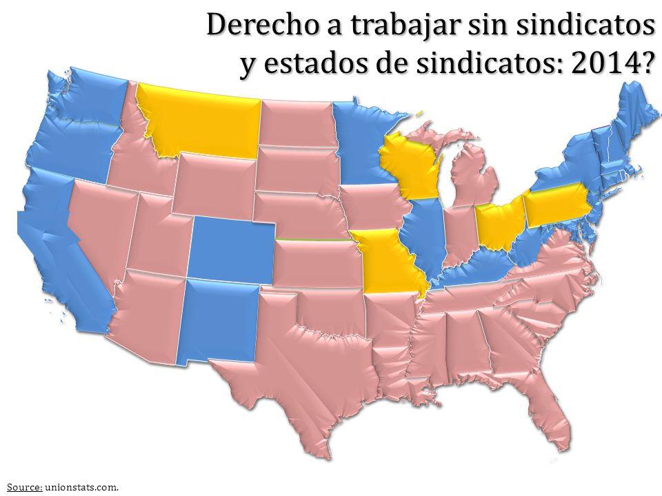 Derecho a trabajar sin sindicatos y estados de sindicatos: 2014