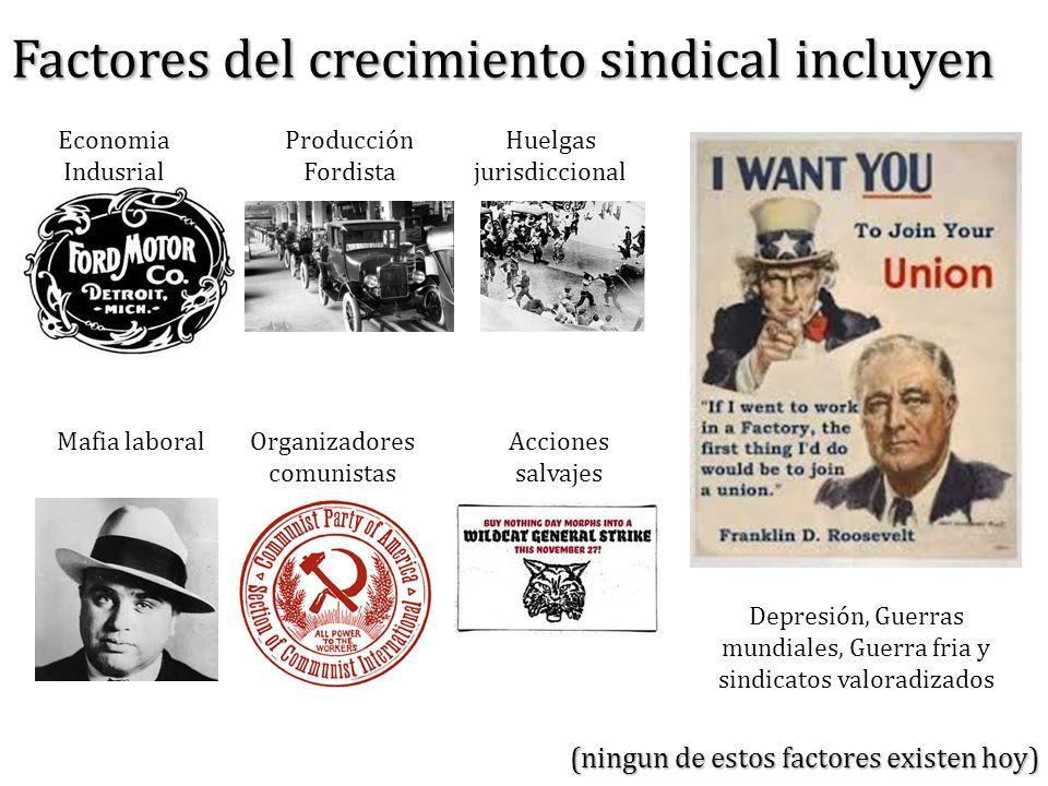 Factores del crecimiento sindical incluyen
