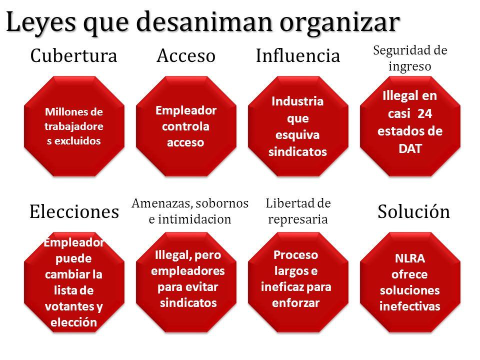 Leyes que desaniman organizar