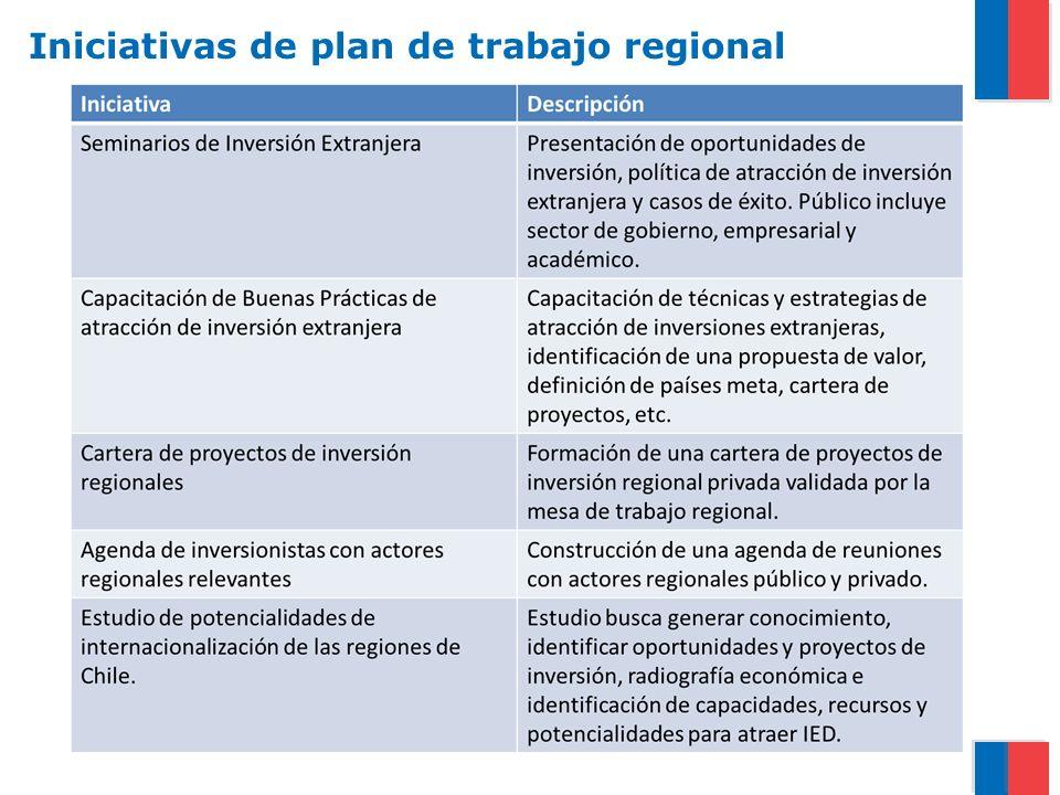 Iniciativas de plan de trabajo regional
