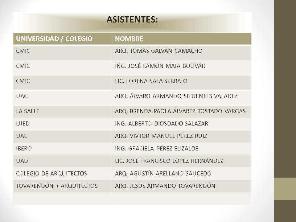 ASISTENTES: UNIVERSIDAD / COLEGIO NOMBRE CMIC