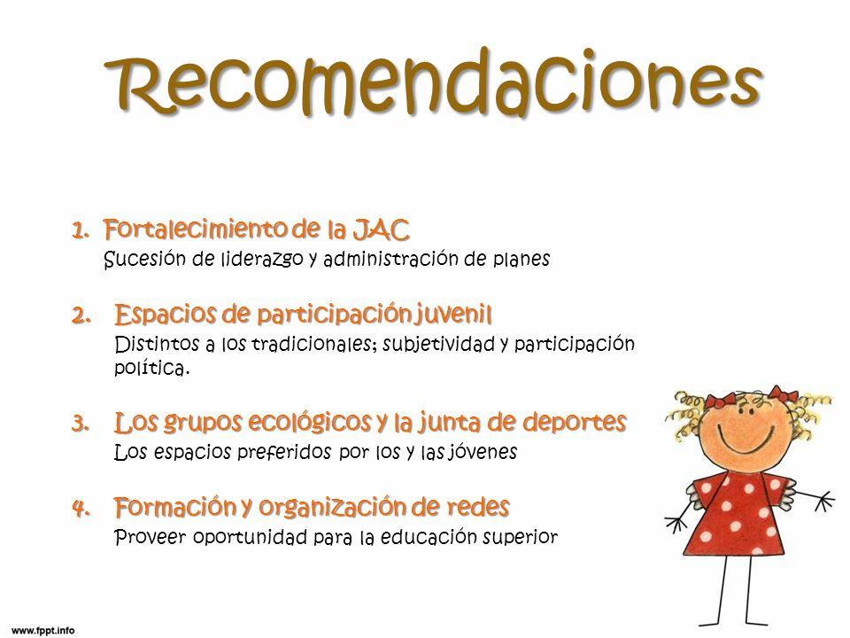 Recomendaciones Fortalecimiento de la JAC