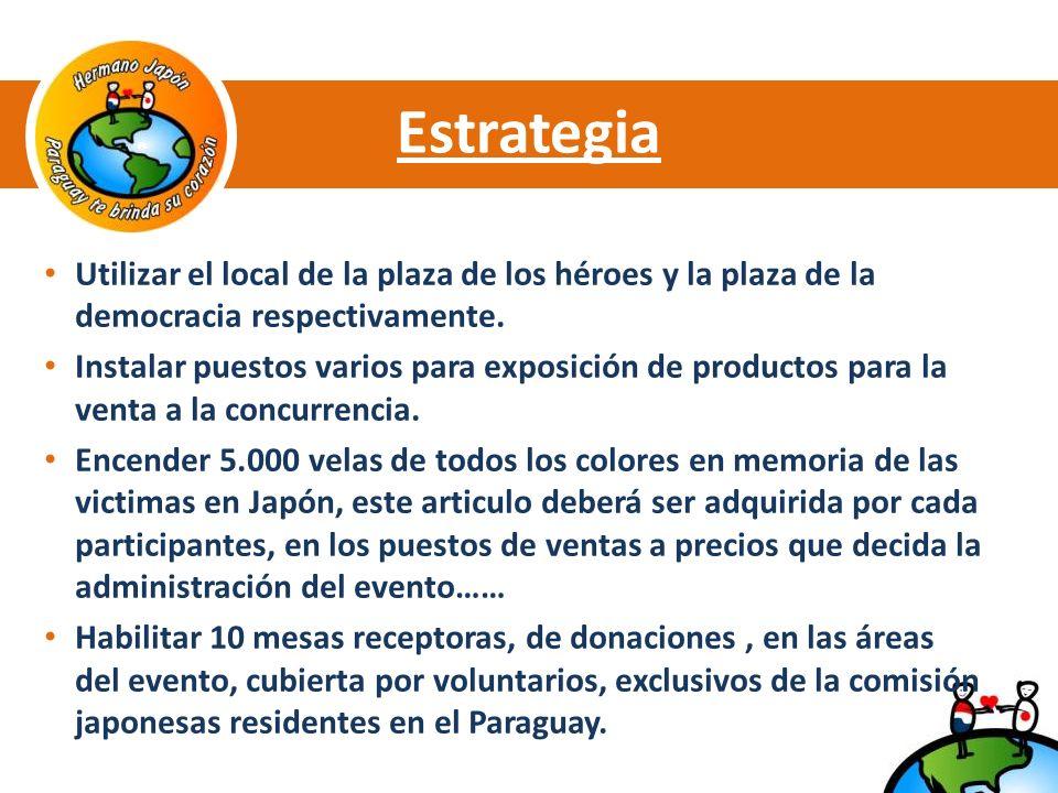 Estrategia Utilizar el local de la plaza de los héroes y la plaza de la democracia respectivamente.