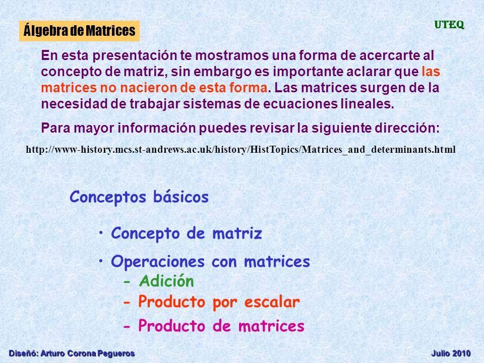 Operaciones con matrices - Adición