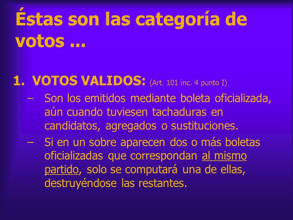 Éstas son las categoría de votos ...