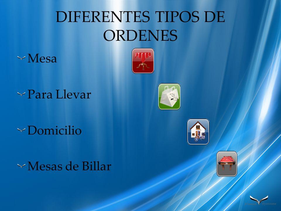 DIFERENTES TIPOS DE ORDENES
