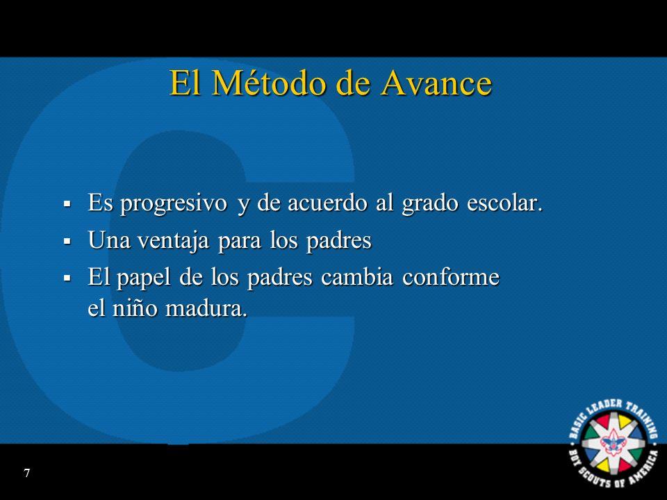 El Método de Avance Es progresivo y de acuerdo al grado escolar.