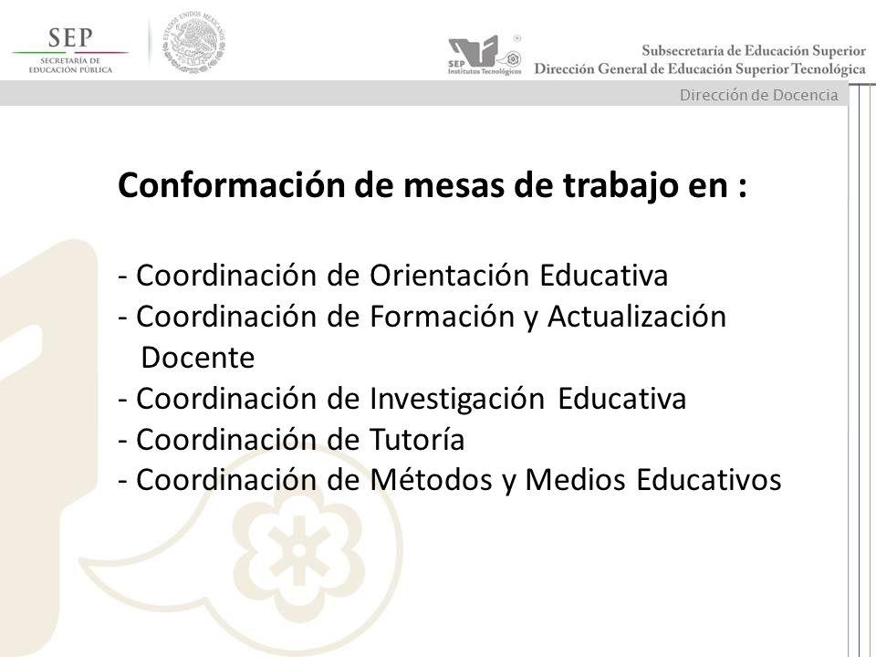 Conformación de mesas de trabajo en : - Coordinación de Orientación Educativa - Coordinación de Formación y Actualización Docente - Coordinación de Investigación Educativa - Coordinación de Tutoría - Coordinación de Métodos y Medios Educativos