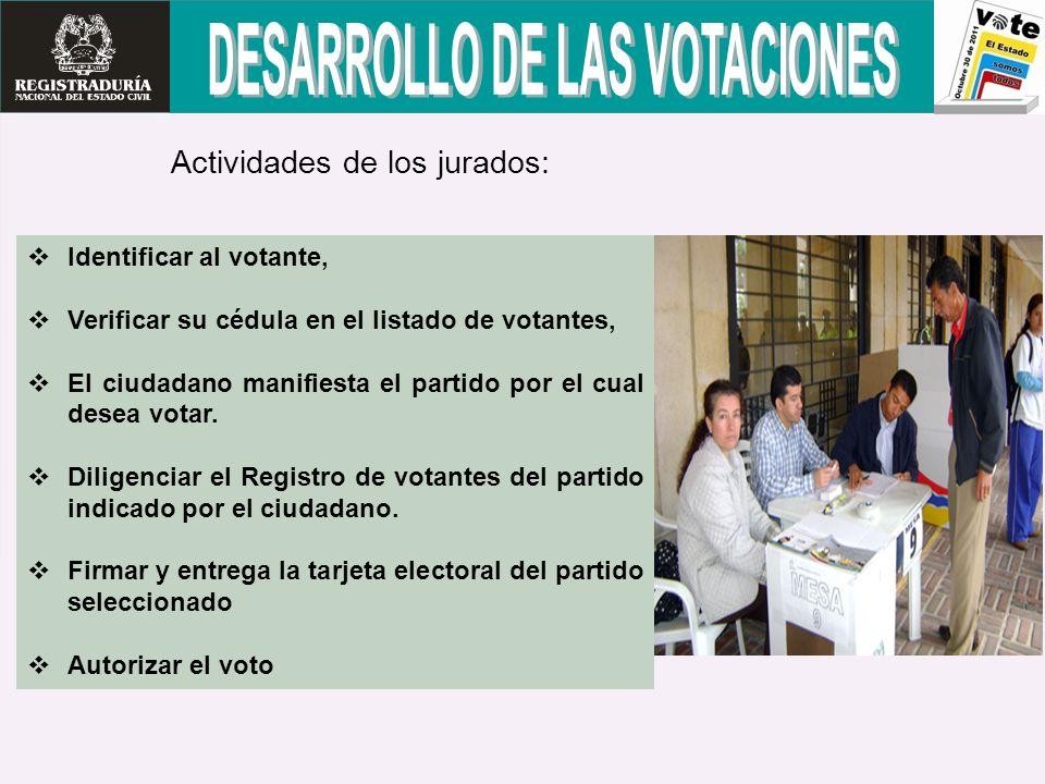 DESARROLLO DE LAS VOTACIONES
