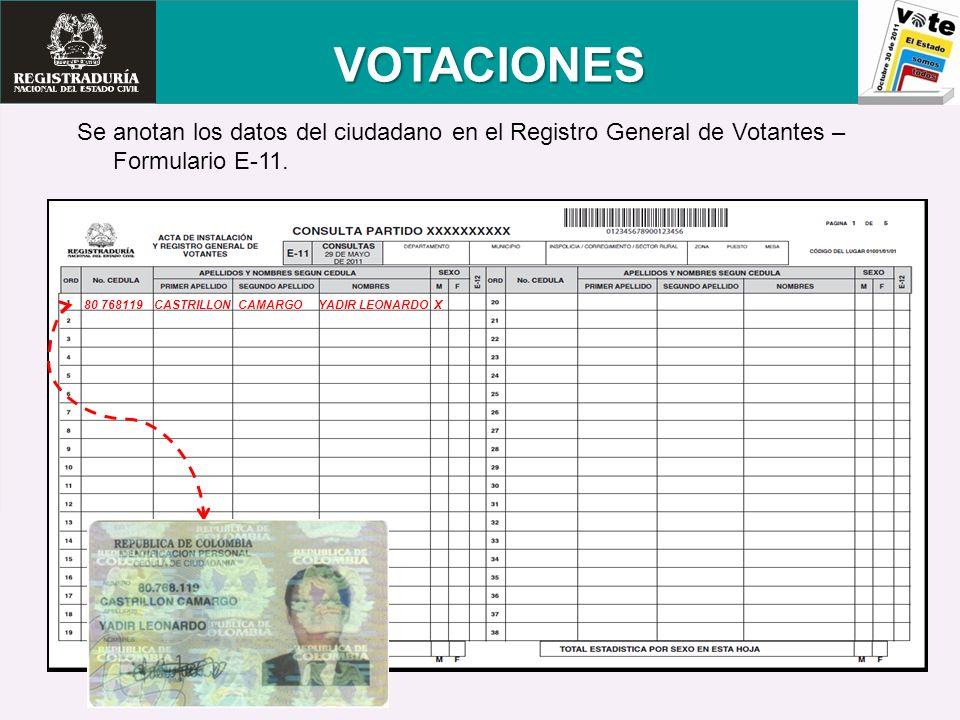 VOTACIONES Se anotan los datos del ciudadano en el Registro General de Votantes – Formulario E-11.
