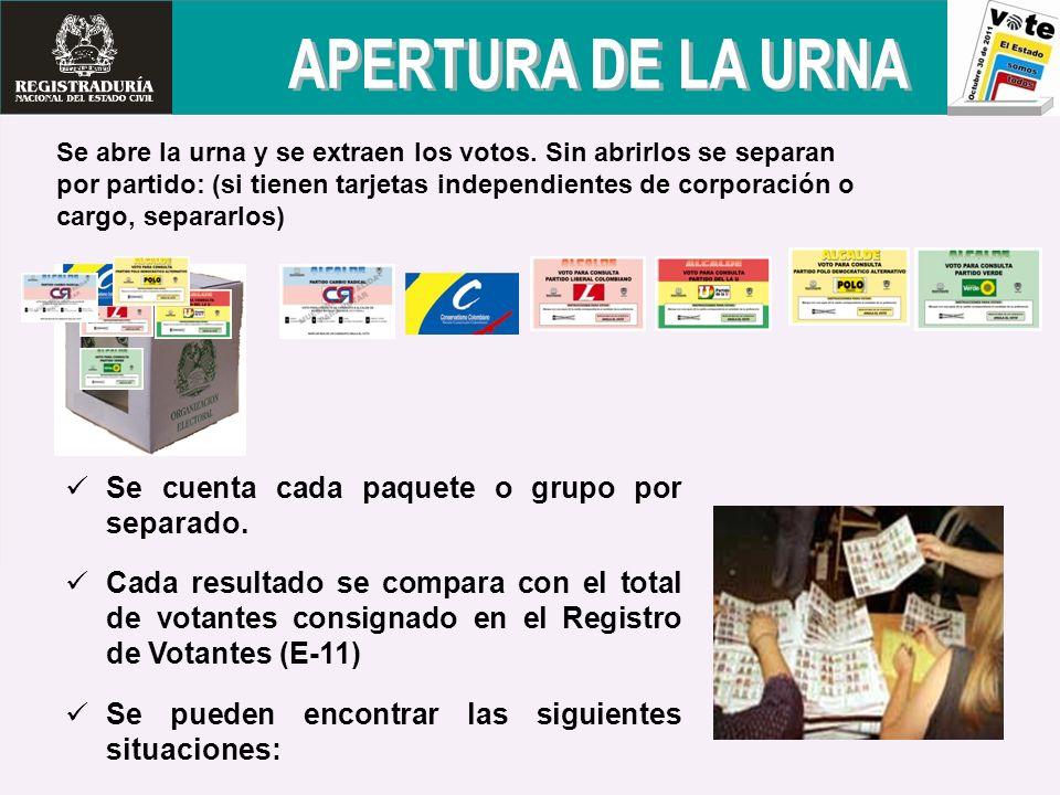 APERTURA DE LA URNA Se cuenta cada paquete o grupo por separado.