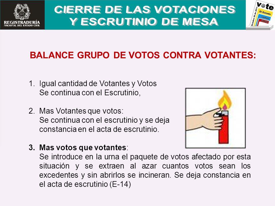 CIERRE DE LAS VOTACIONES