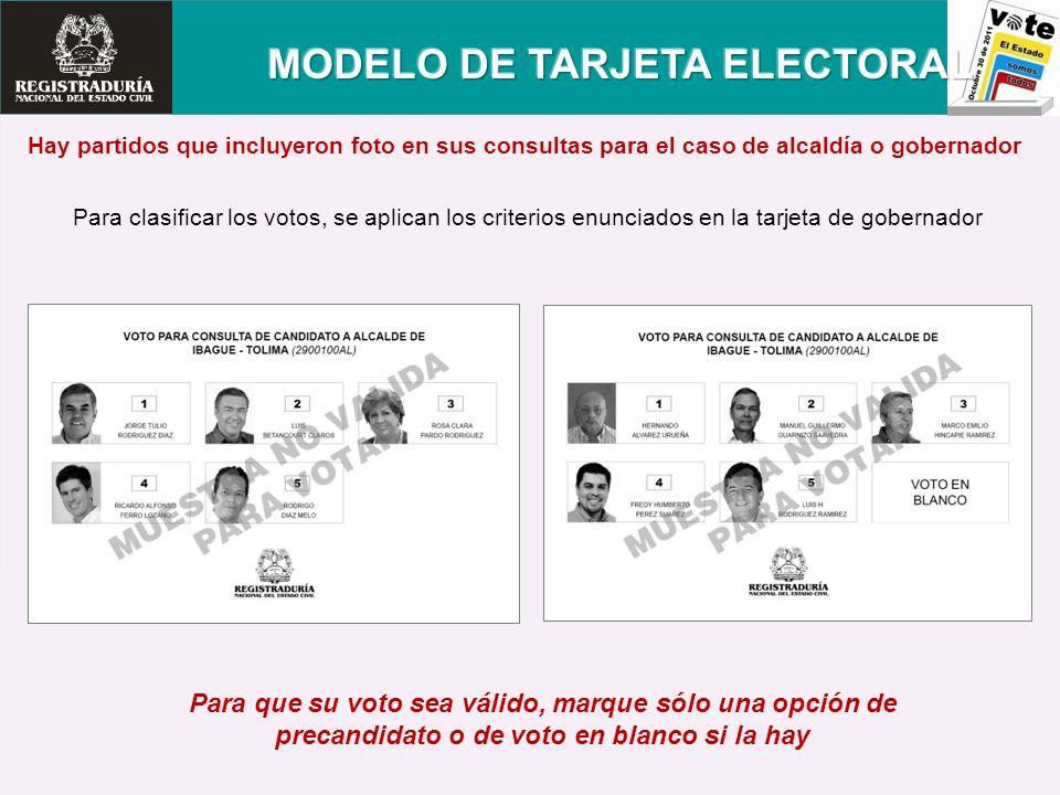 MODELO DE TARJETA ELECTORAL