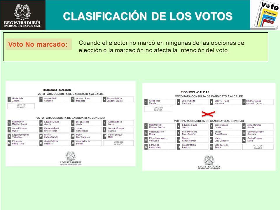 CLASIFICACIÓN DE LOS VOTOS