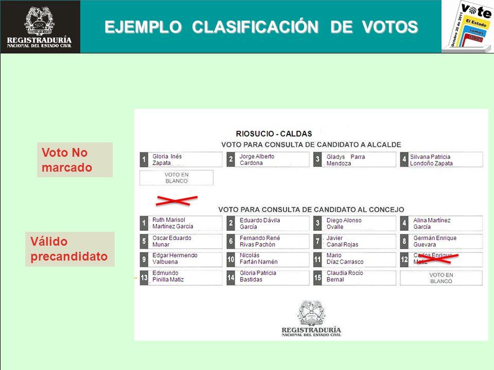 EJEMPLO CLASIFICACIÓN DE VOTOS