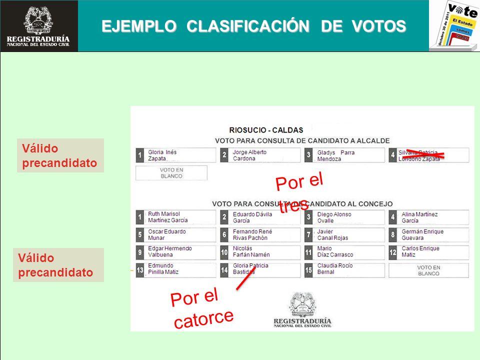 Por el tres Por el catorce EJEMPLO CLASIFICACIÓN DE VOTOS