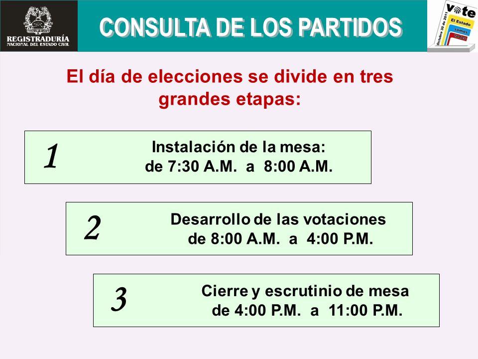 1 2 3 CONSULTA DE LOS PARTIDOS