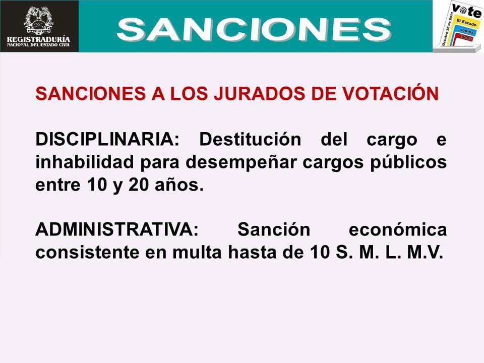 SANCIONESSANCIONES A LOS JURADOS DE VOTACIÓN. DISCIPLINARIA: Destitución del cargo e inhabilidad para desempeñar cargos públicos entre 10 y 20 años.