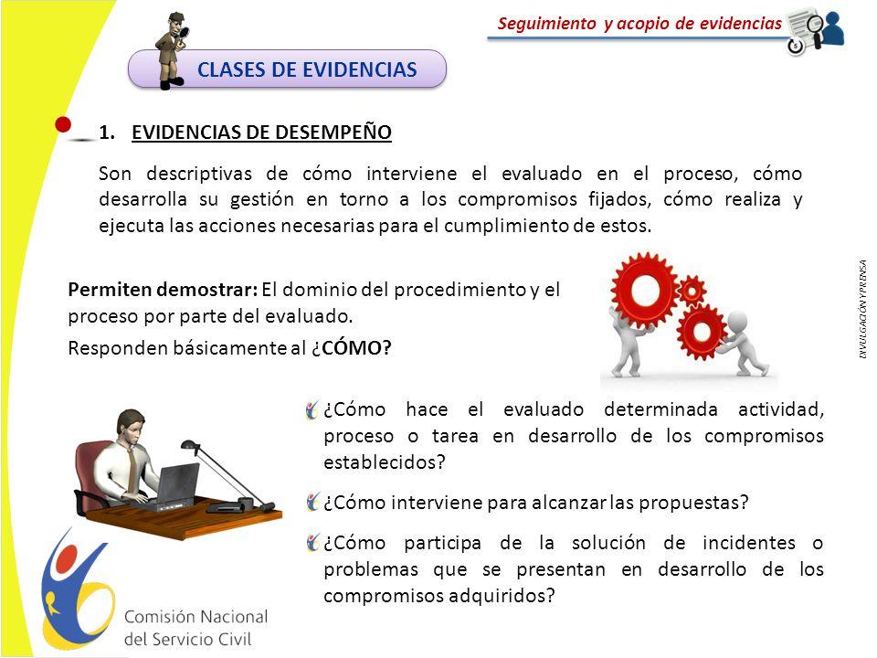 CLASES DE EVIDENCIAS EVIDENCIAS DE DESEMPEÑO