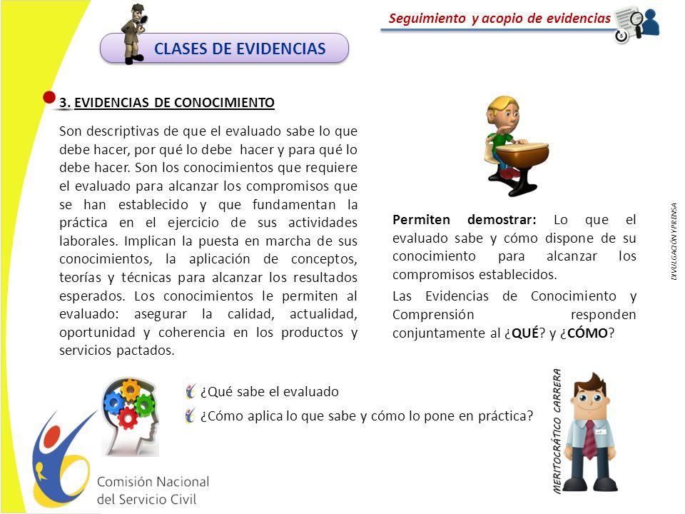 CLASES DE EVIDENCIAS Seguimiento y acopio de evidencias