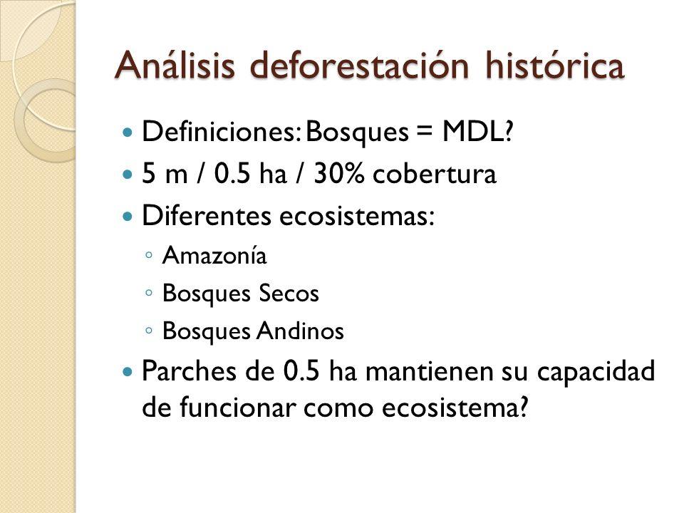 Análisis deforestación histórica