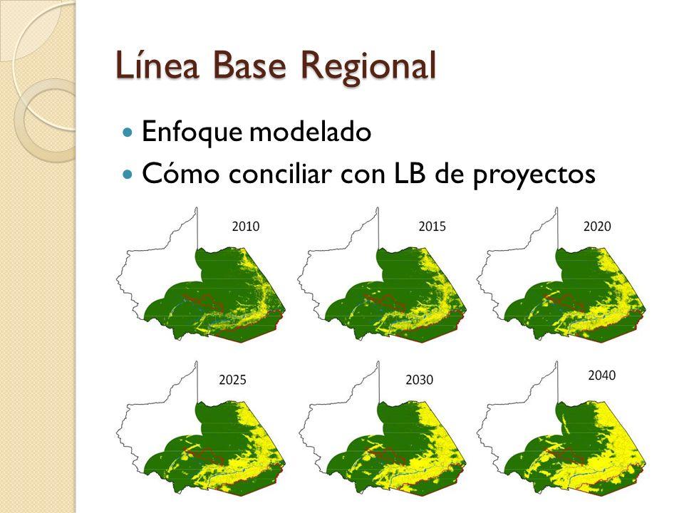 Línea Base Regional Enfoque modelado
