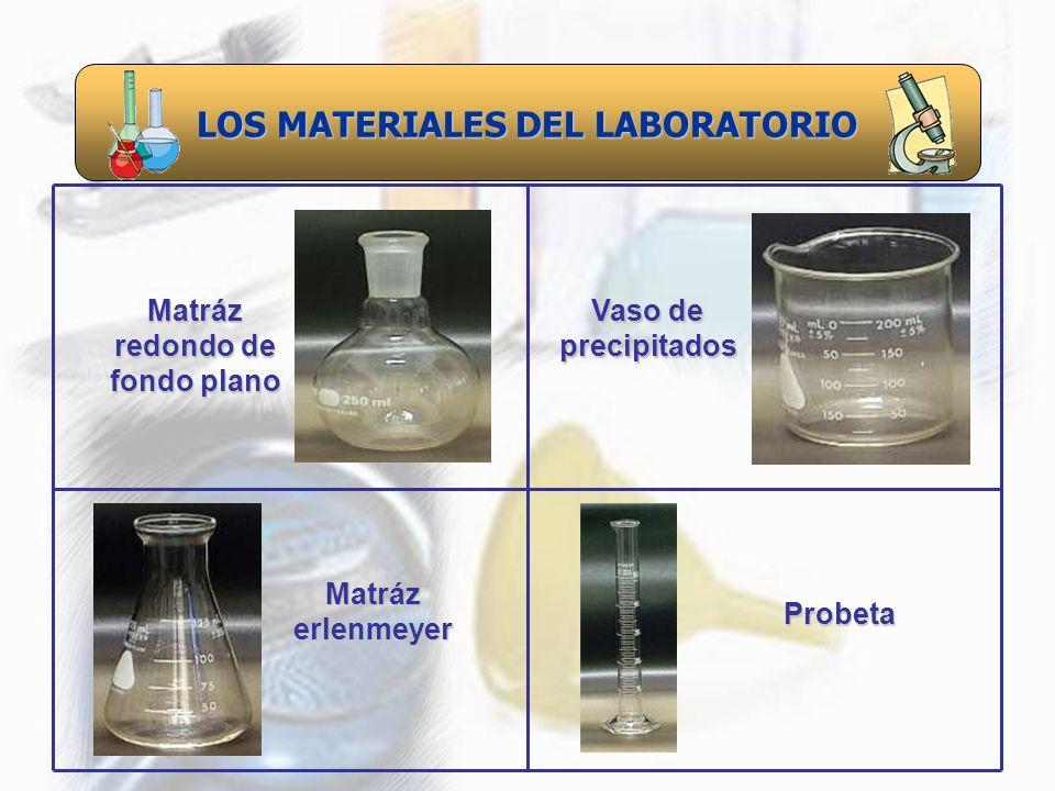 LOS MATERIALES DEL LABORATORIO Matráz redondo de fondo plano