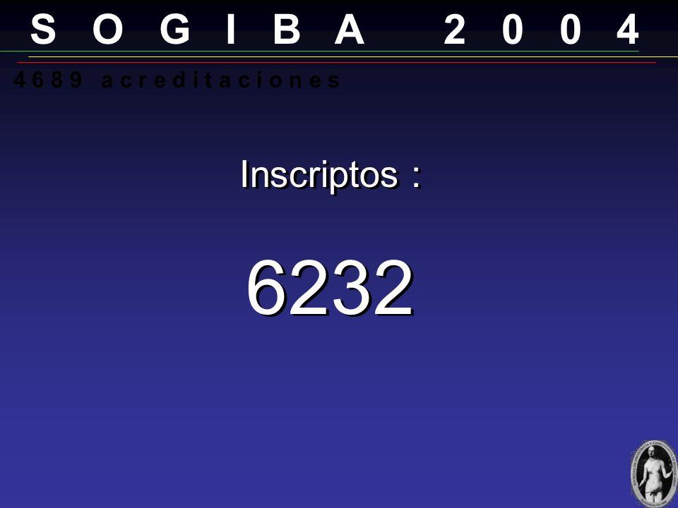 S O G I B A 2 0 0 4 4 6 8 9 a c r e d i t a c i o n e s Inscriptos : 6232