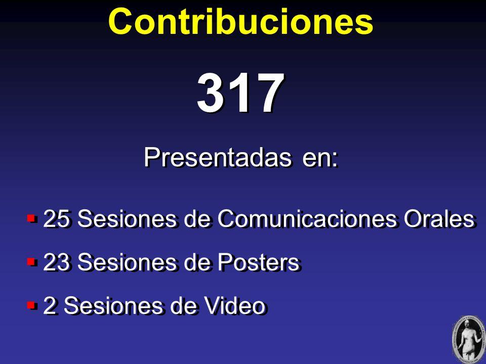 317 Contribuciones Presentadas en: