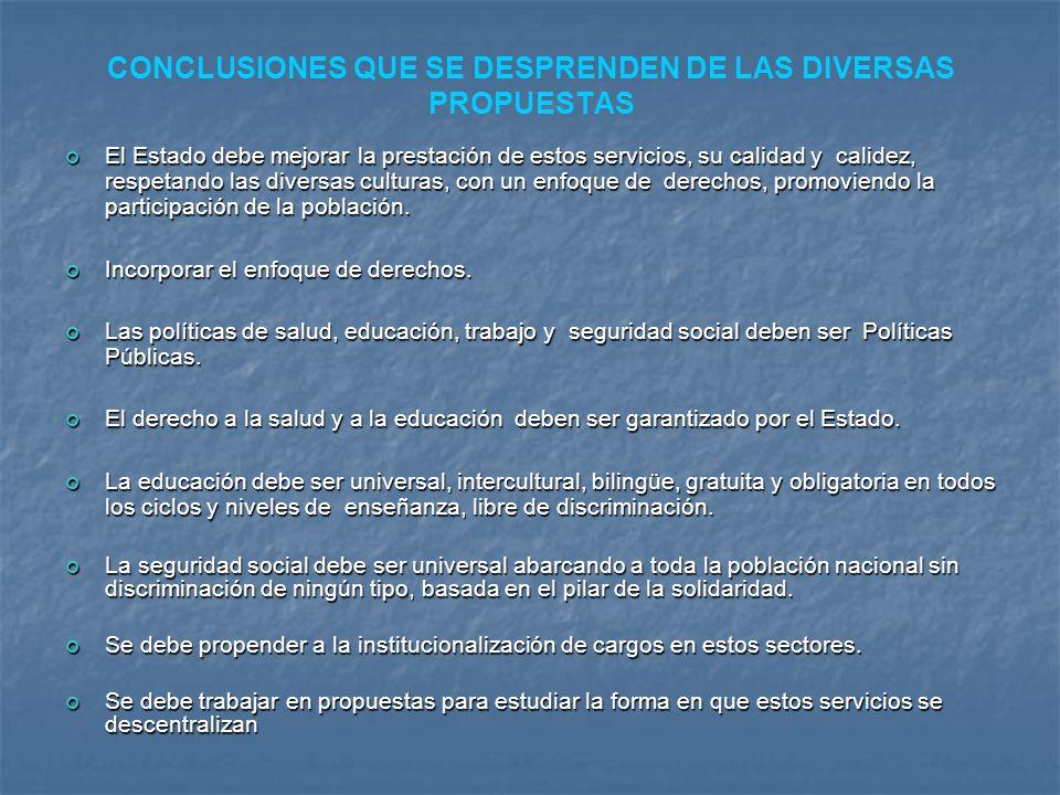 CONCLUSIONES QUE SE DESPRENDEN DE LAS DIVERSAS PROPUESTAS