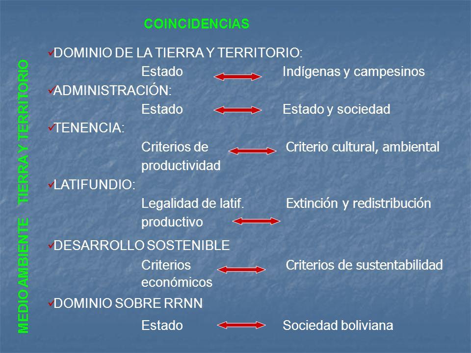 COINCIDENCIAS DOMINIO DE LA TIERRA Y TERRITORIO: Estado Indígenas y campesinos. ADMINISTRACIÓN: