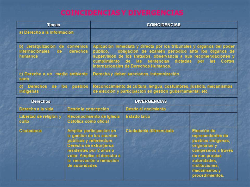 COINCIDENCIAS Y DIVERGENCIAS