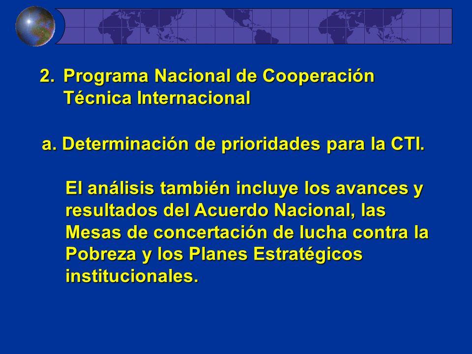 Programa Nacional de Cooperación Técnica Internacional