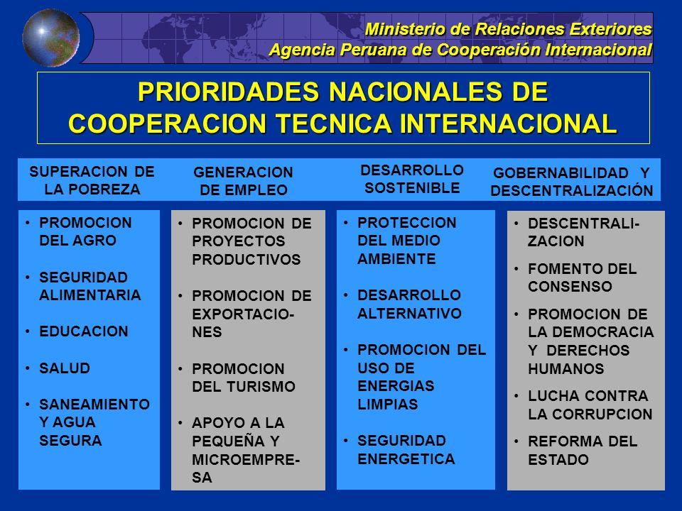 PRIORIDADES NACIONALES DE COOPERACION TECNICA INTERNACIONAL