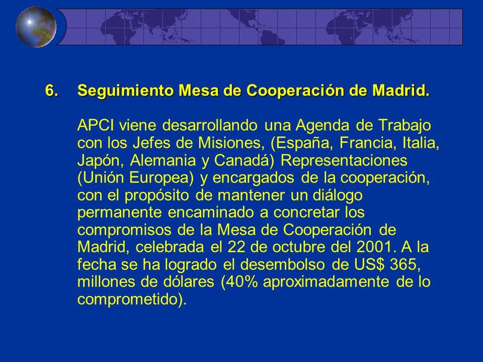Seguimiento Mesa de Cooperación de Madrid.