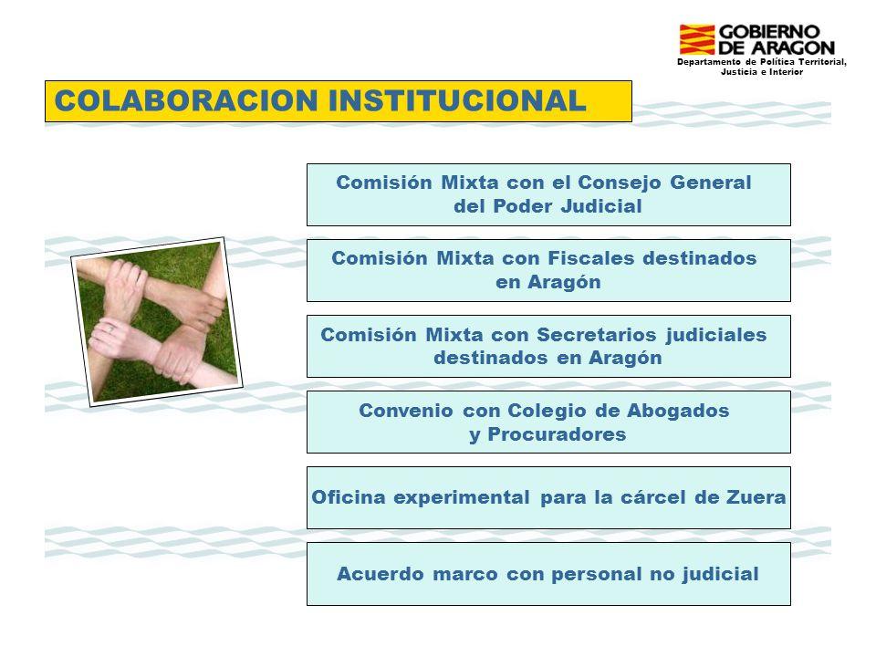 COLABORACION INSTITUCIONAL