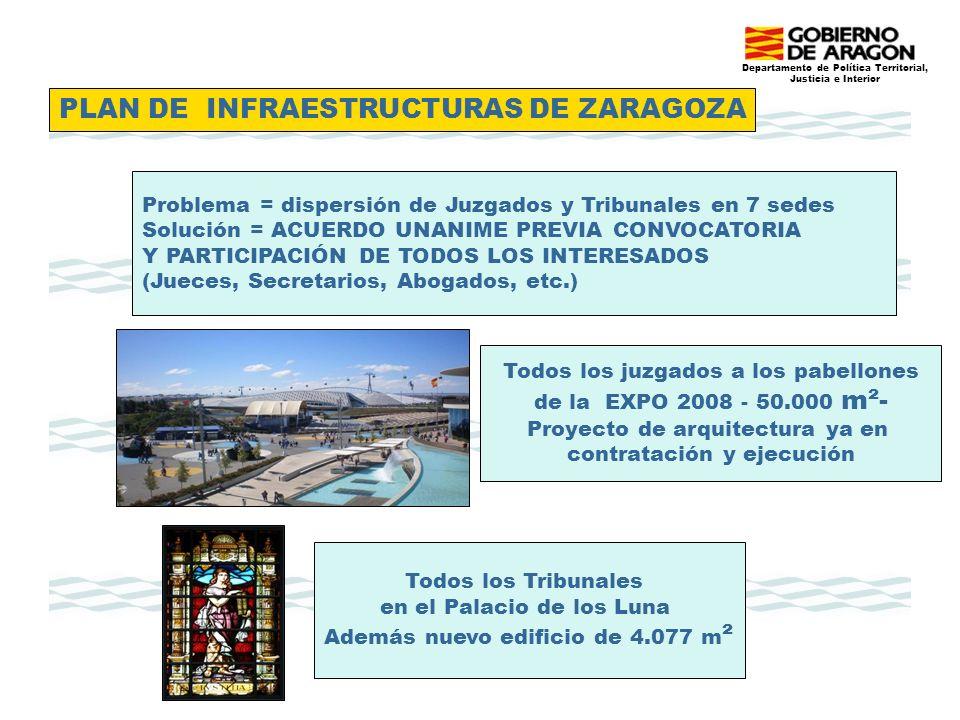 PLAN DE INFRAESTRUCTURAS DE ZARAGOZA