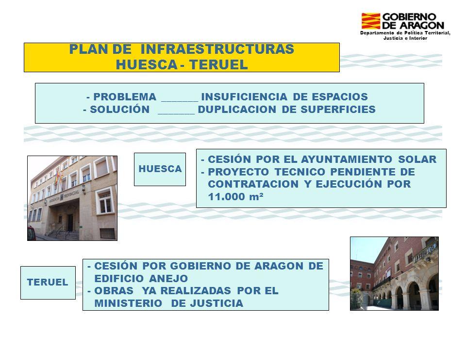 PLAN DE INFRAESTRUCTURAS HUESCA - TERUEL