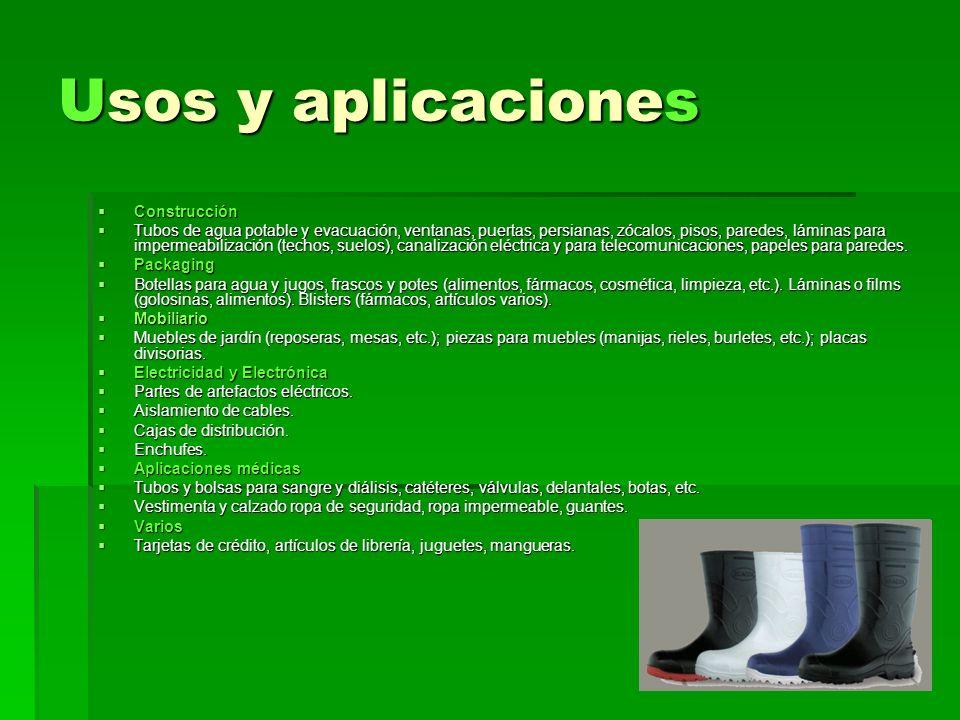 Usos y aplicaciones Construcción